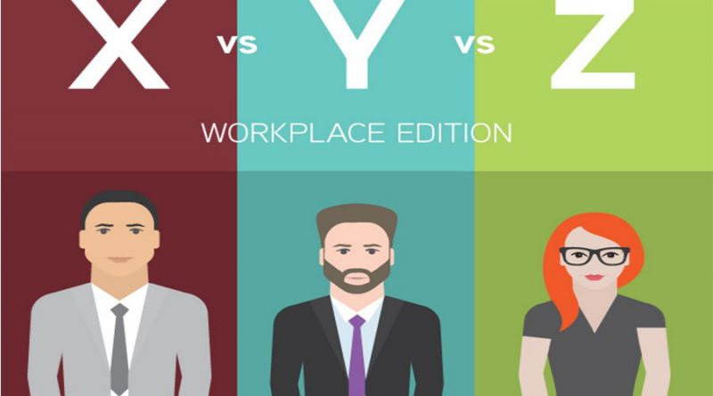 Generation X vs Y vs Z Defined The Modern Work Place